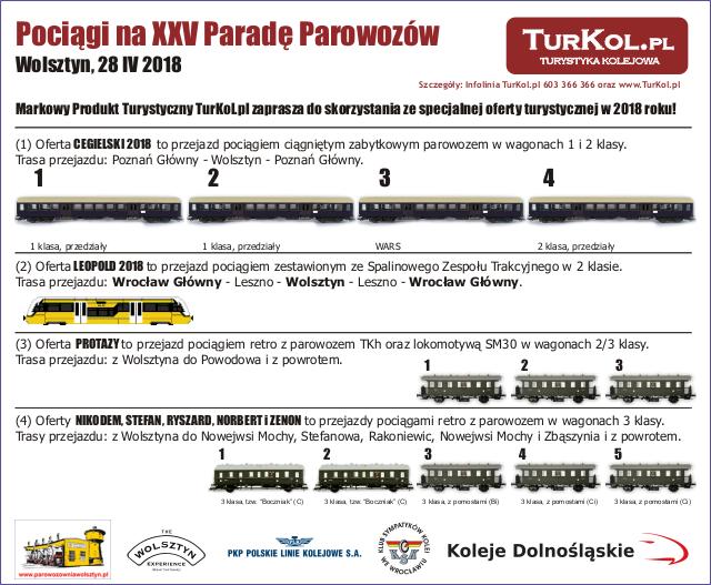 Oferta Parada Wolsztyn 2018